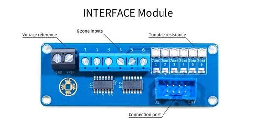 interface_module_annotated_530x